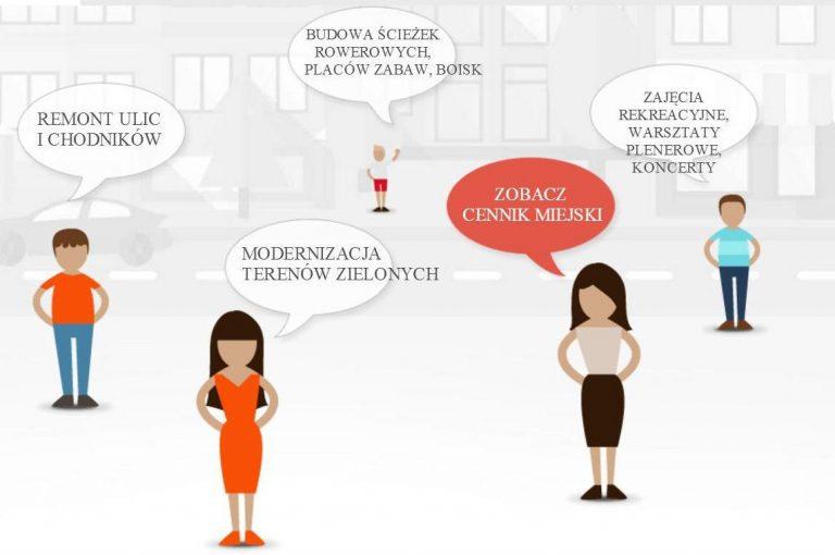 Nowosądecki Budżet Obywatelski: III edycja START!