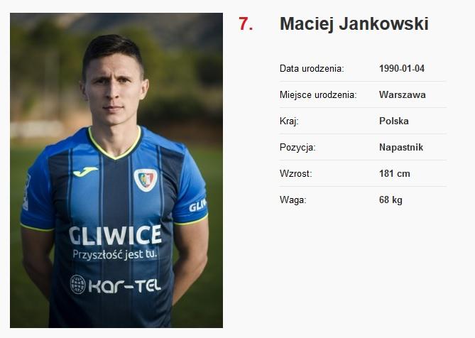 Grał w Ruchu Chorzów i Wiśle Kraków. Trafi do Sandecji?