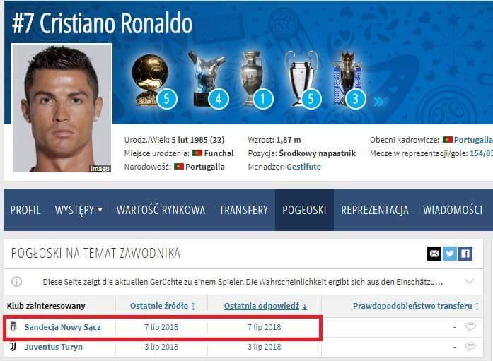 Ronaldo w Sandecji?