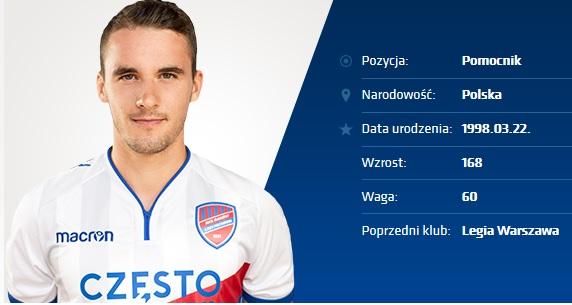 """Piłkarz z Nowego Sącza zagra na młodzieżowym Euro? """"Czekamy na powołanie"""""""