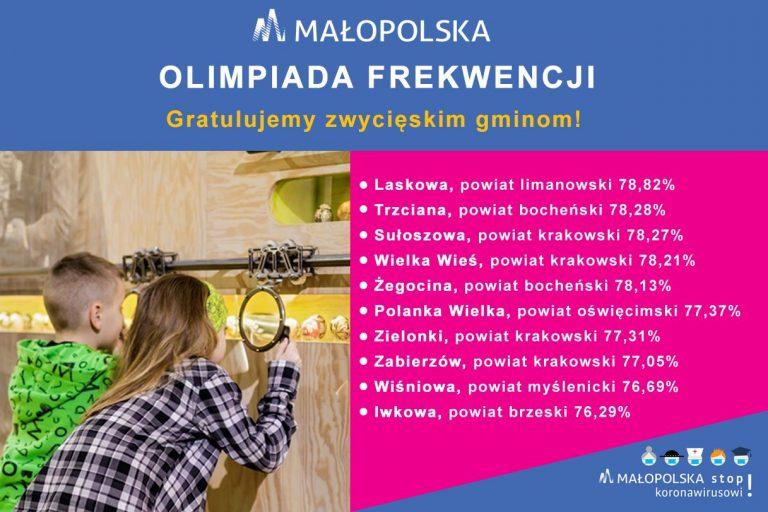 Gmina Laskowa nagrodzona za najwyższą w województwie frekwencję w wyborach prezydenckich