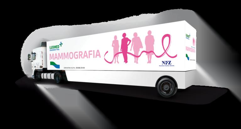Ruszyły zapisy na bezpłatną mammografię dla mieszkanek powiatu nowosądeckiego