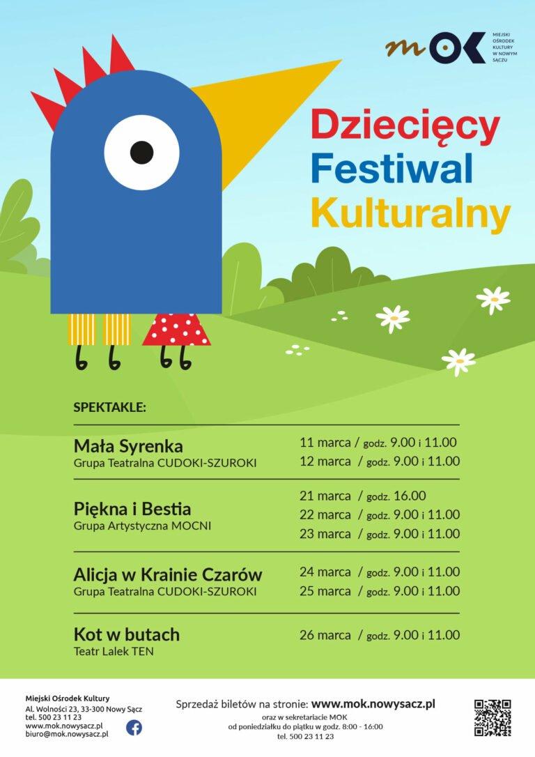 Nowy Sącz, 11-26 marca: Dziecięcy Festiwal Kulturalny