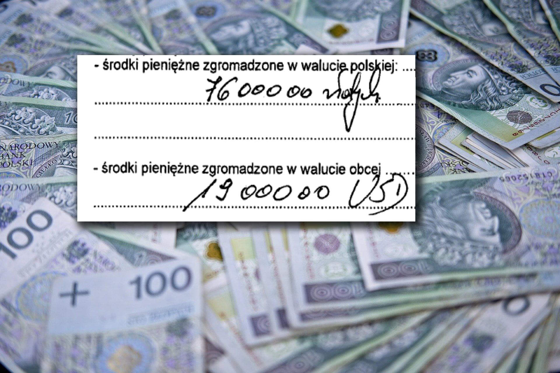 oświadczenia majątkowe
